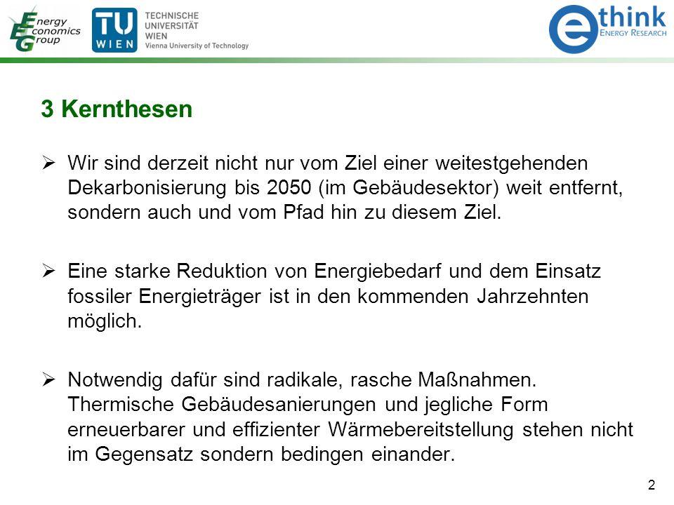 3 Kernthesen  Wir sind derzeit nicht nur vom Ziel einer weitestgehenden Dekarbonisierung bis 2050 (im Gebäudesektor) weit entfernt, sondern auch und