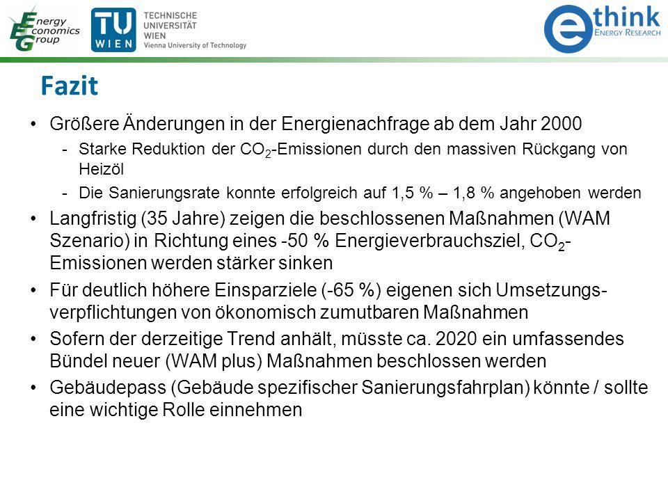 Größere Änderungen in der Energienachfrage ab dem Jahr 2000 -Starke Reduktion der CO 2 -Emissionen durch den massiven Rückgang von Heizöl -Die Sanierungsrate konnte erfolgreich auf 1,5 % – 1,8 % angehoben werden Langfristig (35 Jahre) zeigen die beschlossenen Maßnahmen (WAM Szenario) in Richtung eines -50 % Energieverbrauchsziel, CO 2 - Emissionen werden stärker sinken Für deutlich höhere Einsparziele (-65 %) eigenen sich Umsetzungs- verpflichtungen von ökonomisch zumutbaren Maßnahmen Sofern der derzeitige Trend anhält, müsste ca.