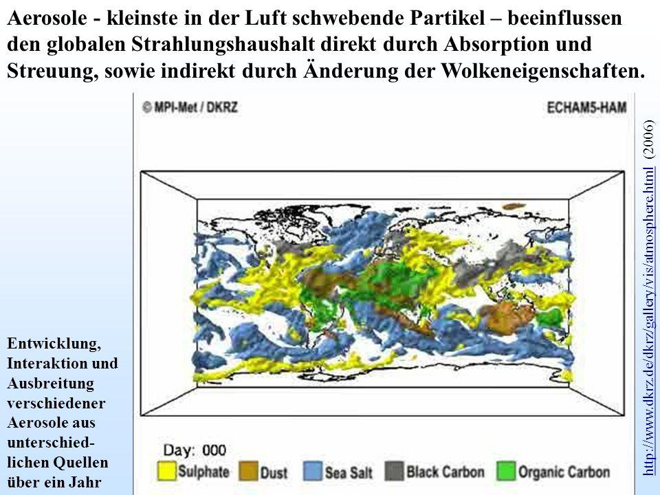 Aerosole - kleinste in der Luft schwebende Partikel – beeinflussen den globalen Strahlungshaushalt direkt durch Absorption und Streuung, sowie indirek