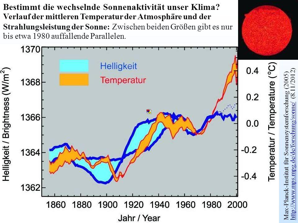 Bestimmt die wechselnde Sonnenaktivität unser Klima? Verlauf der mittleren Temperatur der Atmosphäre und der Strahlungsleistung der Sonne: Zwischen be