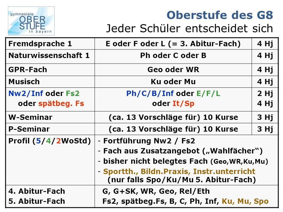 Oberstufe des G8 Jeder Schüler entscheidet sich Fremdsprache 1E oder F oder L (= 3.