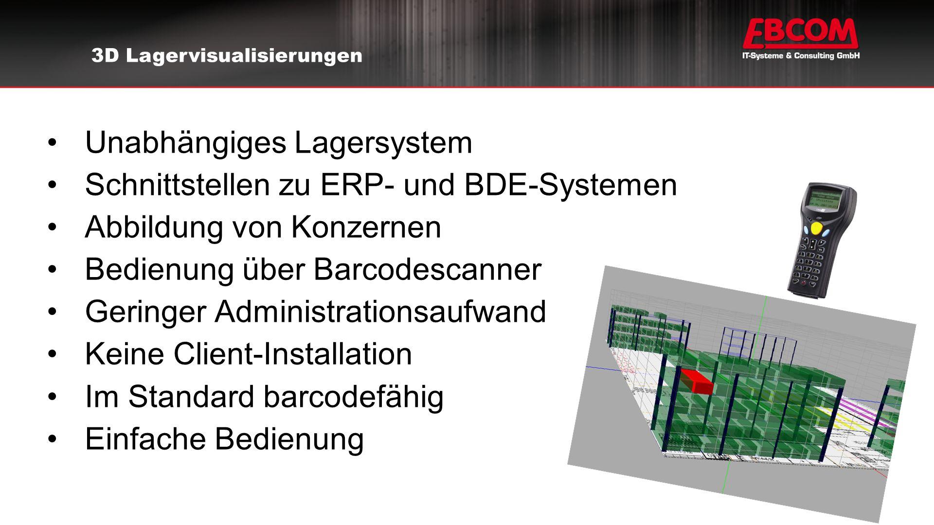 Unabhängiges Lagersystem Schnittstellen zu ERP- und BDE-Systemen Abbildung von Konzernen Bedienung über Barcodescanner Geringer Administrationsaufwand Keine Client-Installation Im Standard barcodefähig Einfache Bedienung 3D Lagervisualisierungen