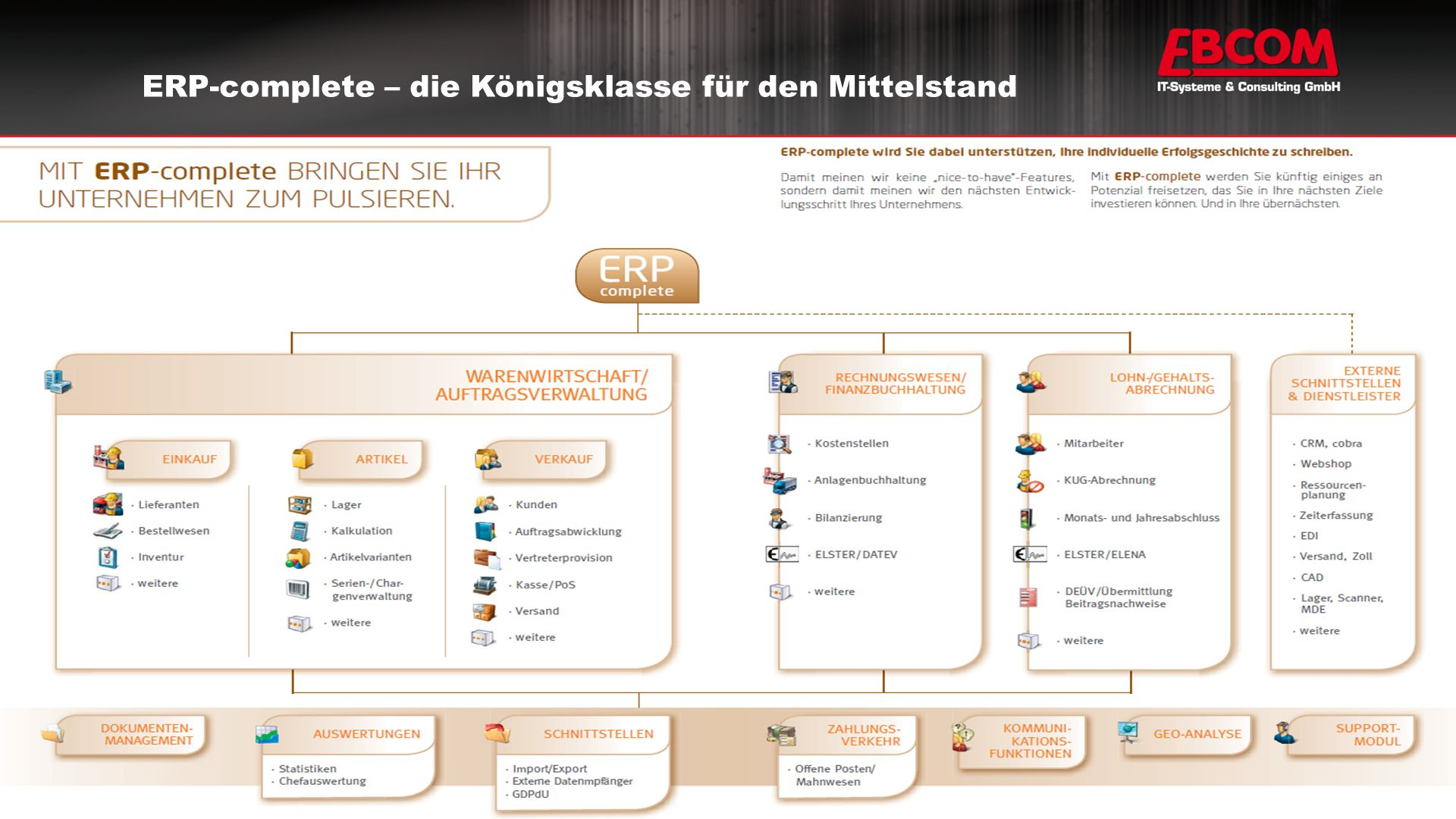 ERP-complete – die Königsklasse für den Mittelstand