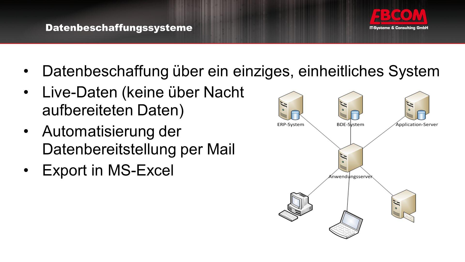 Datenbeschaffung über ein einziges, einheitliches System Live-Daten (keine über Nacht aufbereiteten Daten) Automatisierung der Datenbereitstellung per Mail Export in MS-Excel Datenbeschaffungssysteme