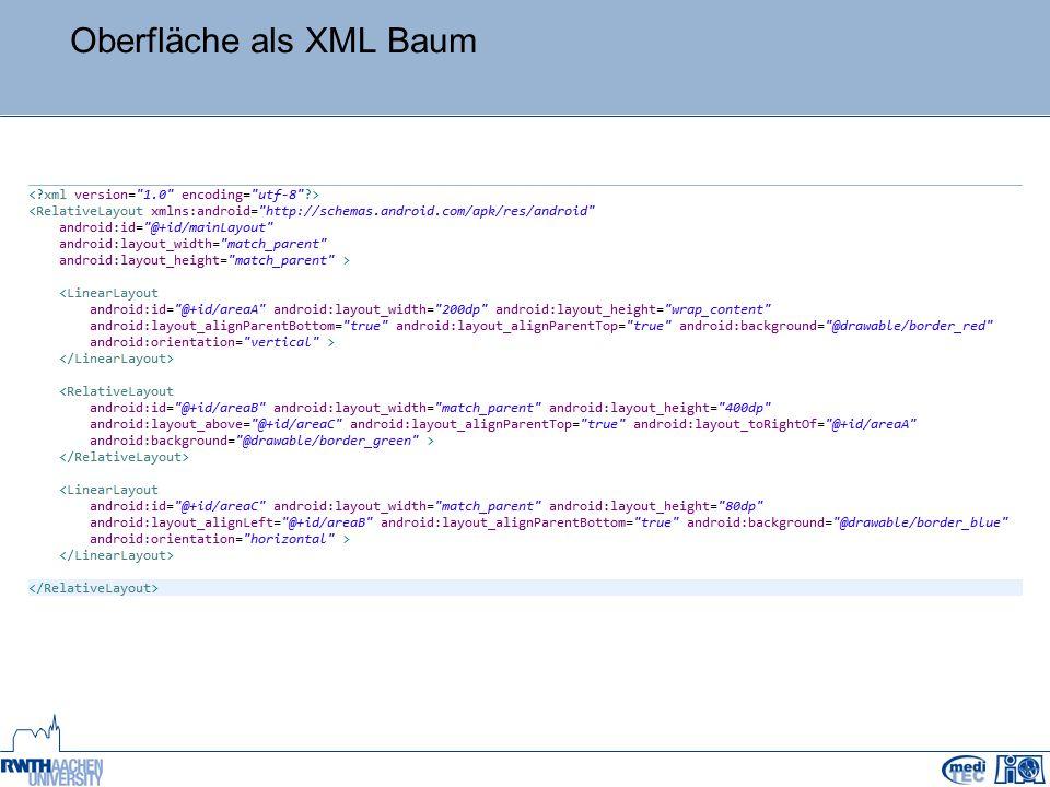 Oberfläche als XML Baum