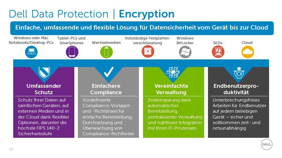 19 Dell Data Protection | Encryption Umfassender Schutz Schutz Ihrer Daten auf sämtlichen Geräten, auf externen Medien und in der Cloud dank flexibler Optionen, darunter die höchste FIPS 140-2 Sicherheitsstufe Vordefinierte Compliance-Vorlagen und -Richtlinien für einfache Bereitstellung, Durchsetzung und Überwachung von Compliance-Richtlinien Einfachere Compliance Zeiteinsparung dank automatischer Bereitstellung, zentralisierter Verwaltung und nahtloser Integration mit Ihren IT-Prozessen Vereinfachte Verwaltung Unterbrechungsfreies Arbeiten für Endbenutzer auf jedem beliebigen Gerät – sicher und vollkommen zeit- und ortsunabhängig Endbenutzerpro- duktivität Dell Data Protection Plattform Einfache, umfassende und flexible Lösung für Datensicherheit vom Gerät bis zur Cloud Windows BitLocker SEDs Cloud Windows oder Mac Notebooks/Desktop-PCs Wechselmedien Vollständige Festplatten- verschlüsselung Tablet-PCs und Smartphones