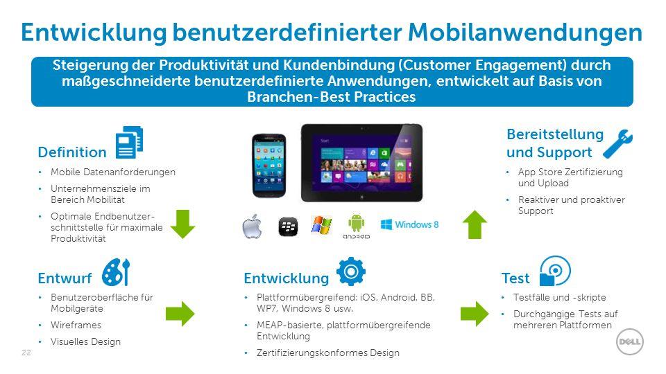 22 Entwicklung benutzerdefinierter Mobilanwendungen Definition Entwurf Benutzeroberfläche für Mobilgeräte Wireframes Visuelles Design Entwicklung Plattformübergreifend: iOS, Android, BB, WP7, Windows 8 usw.