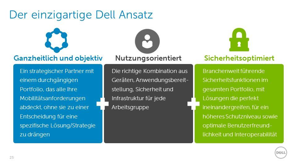 25 Der einzigartige Dell Ansatz Ein strategischer Partner mit einem durchgängigen Portfolio, das alle Ihre Mobilitätsanforderungen abdeckt, ohne sie zu einer Entscheidung für eine spezifische Lösung/Strategie zu drängen Die richtige Kombination aus Geräten, Anwendungsbereit- stellung, Sicherheit und Infrastruktur für jede Arbeitsgruppe Branchenweit führende Sicherheitsfunktionen im gesamten Portfolio, mit Lösungen die perfekt ineinandergreifen, für ein höheres Schutzniveau sowie optimale Benutzerfreund- lichkeit und Interoperabilität Ganzheitlich und objektivSicherheitsoptimiertNutzungsorientiert