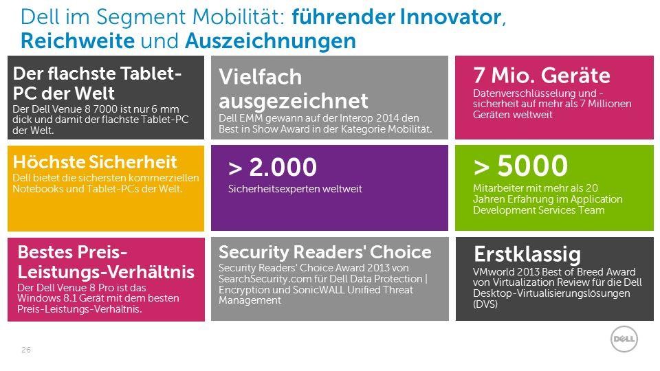 26 Dell im Segment Mobilität: führender Innovator, Reichweite und Auszeichnungen > 5000 Mitarbeiter mit mehr als 20 Jahren Erfahrung im Application Development Services Team > 2.000 Sicherheitsexperten weltweit Höchste Sicherheit Dell bietet die sichersten kommerziellen Notebooks und Tablet-PCs der Welt.