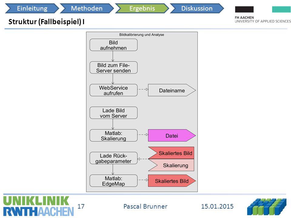 EinleitungMethodenErgebnisDiskussion 15.01.2015 17 Pascal Brunner Struktur (Fallbeispiel) I