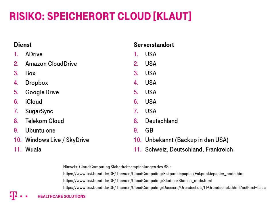 Risiko: Speicherort Cloud [klaut] Dienst 1. ADrive 2.