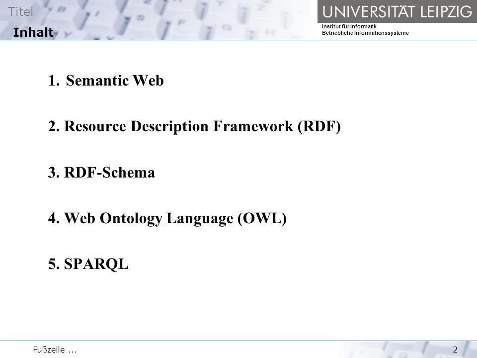 Titel Institut für Informatik Betriebliche Informationssysteme Fußzeile...2 Inhalt 1.Semantic Web 2.