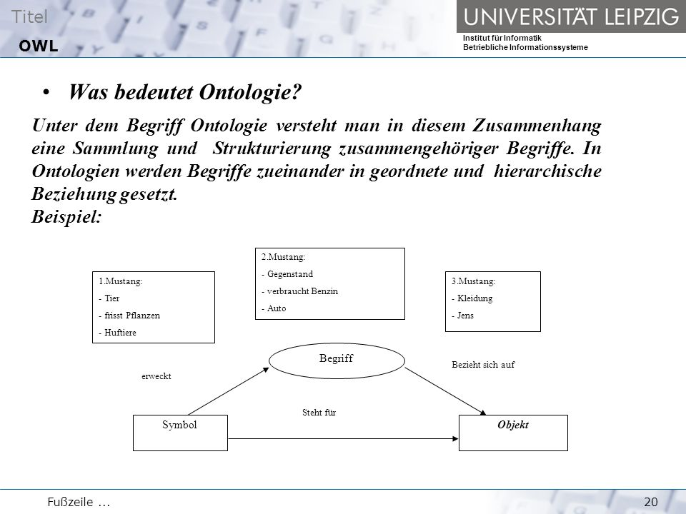Titel Institut für Informatik Betriebliche Informationssysteme Fußzeile...20 OWL Was bedeutet Ontologie.
