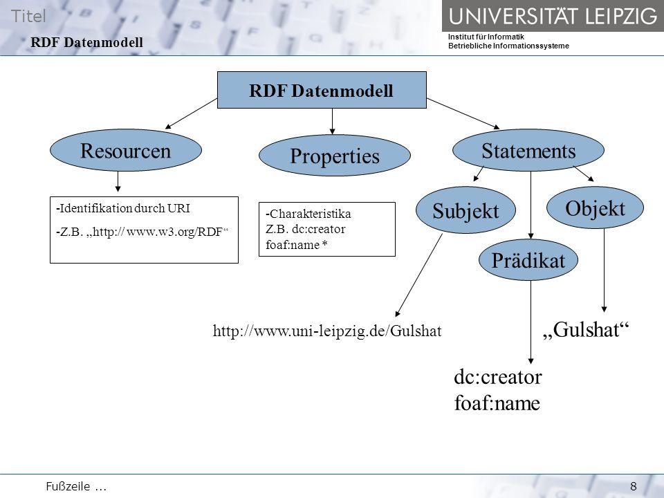 Titel Institut für Informatik Betriebliche Informationssysteme Fußzeile...8 RDF Datenmodell Resourcen Properties Statements -Identifikation durch URI -Z.B.