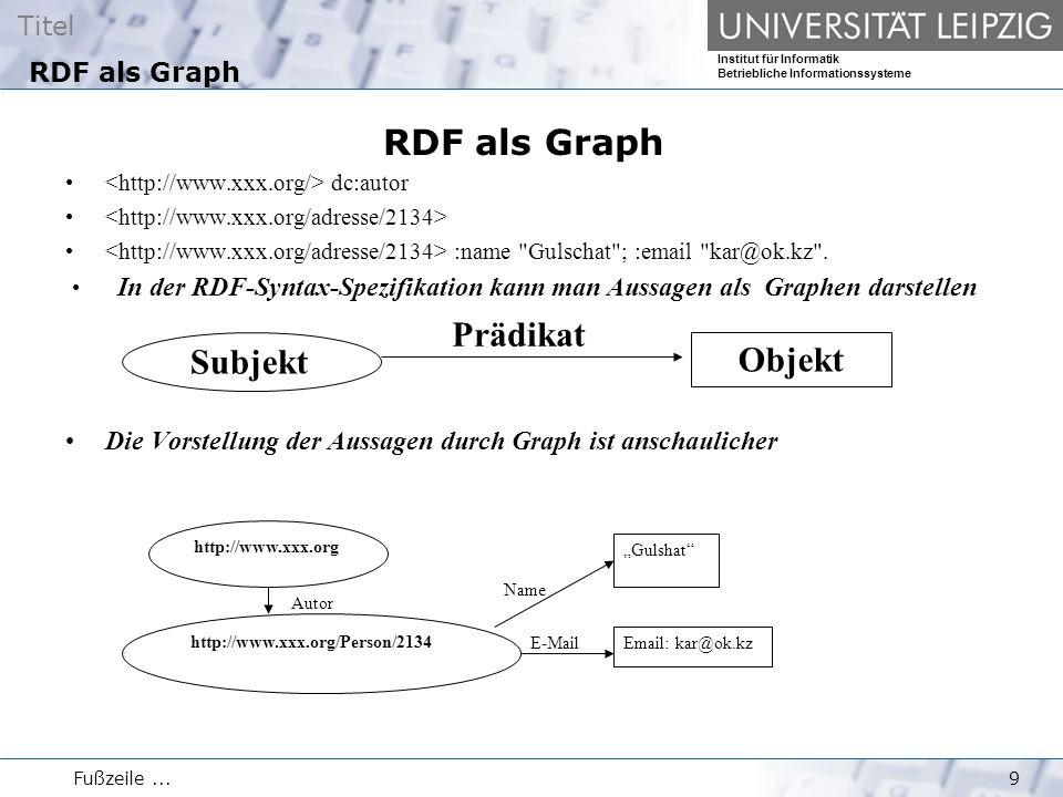 Titel Institut für Informatik Betriebliche Informationssysteme Fußzeile...9 RDF als Graph dc:autor :name Gulschat ; :email kar@ok.kz .