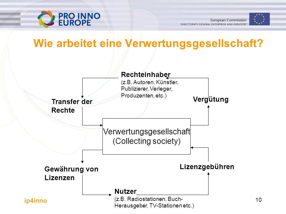 ip4inno 10 Wie arbeitet eine Verwertungsgesellschaft? Verwertungsgesellschaft (Collecting society) Nutzer (z.B. Radiostationen, Buch- Herausgeber, TV-