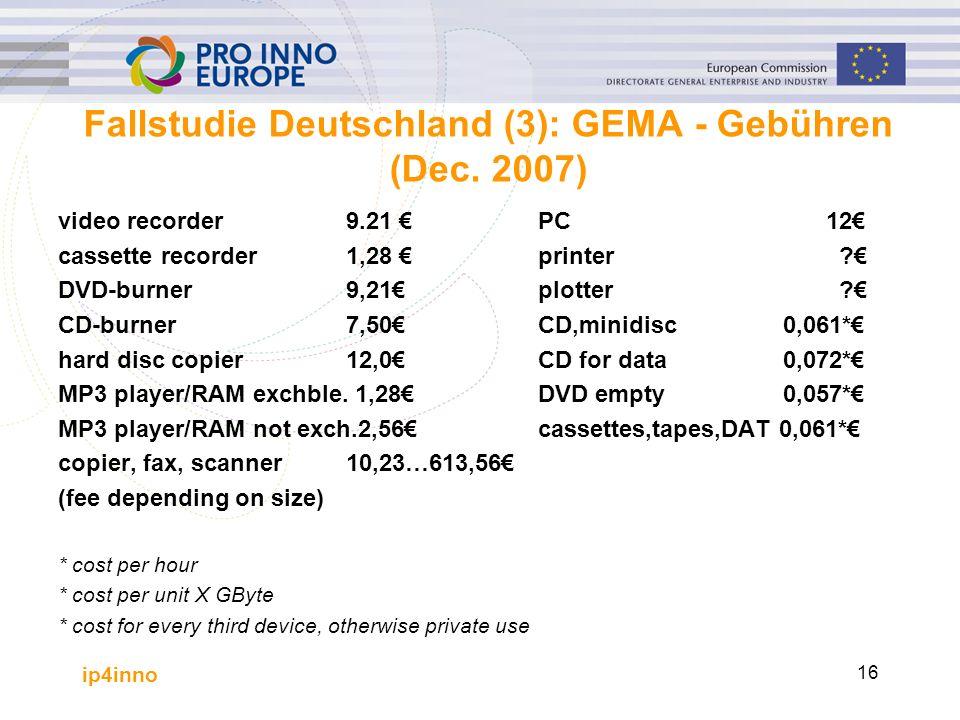 ip4inno 16 Fallstudie Deutschland (3): GEMA - Gebühren (Dec. 2007) video recorder 9.21 €PC12€ cassette recorder 1,28 €printer ?€ DVD-burner9,21€plotte