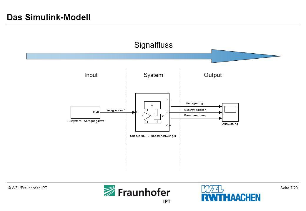 Seite 7/20© WZL/Fraunhofer IPT Das Simulink-Modell InputSystemOutput Signalfluss