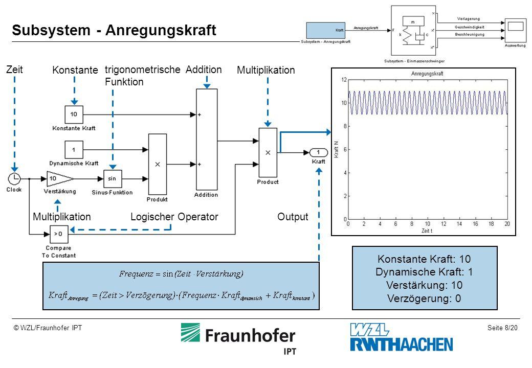 Seite 8/20© WZL/Fraunhofer IPT Subsystem - Anregungskraft Konstante Kraft: 10 Dynamische Kraft: 1 Verstärkung: 10 Verzögerung: 0 Zeit Konstante Logischer Operator trigonometrische Funktion Multiplikation Addition Output