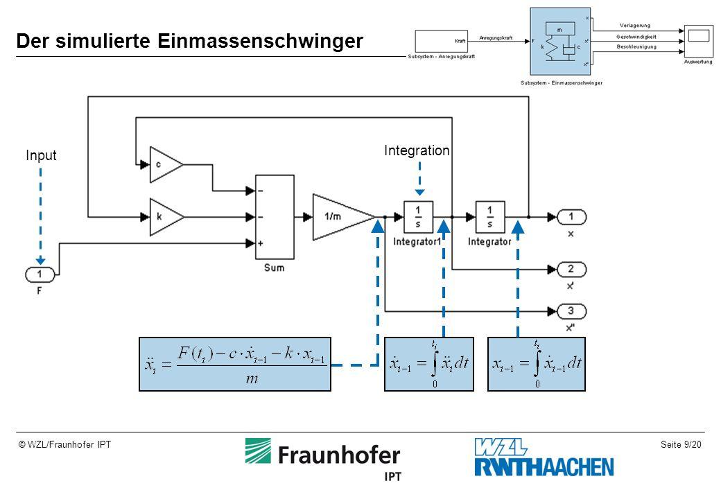 Seite 9/20© WZL/Fraunhofer IPT Der simulierte Einmassenschwinger Integration Input