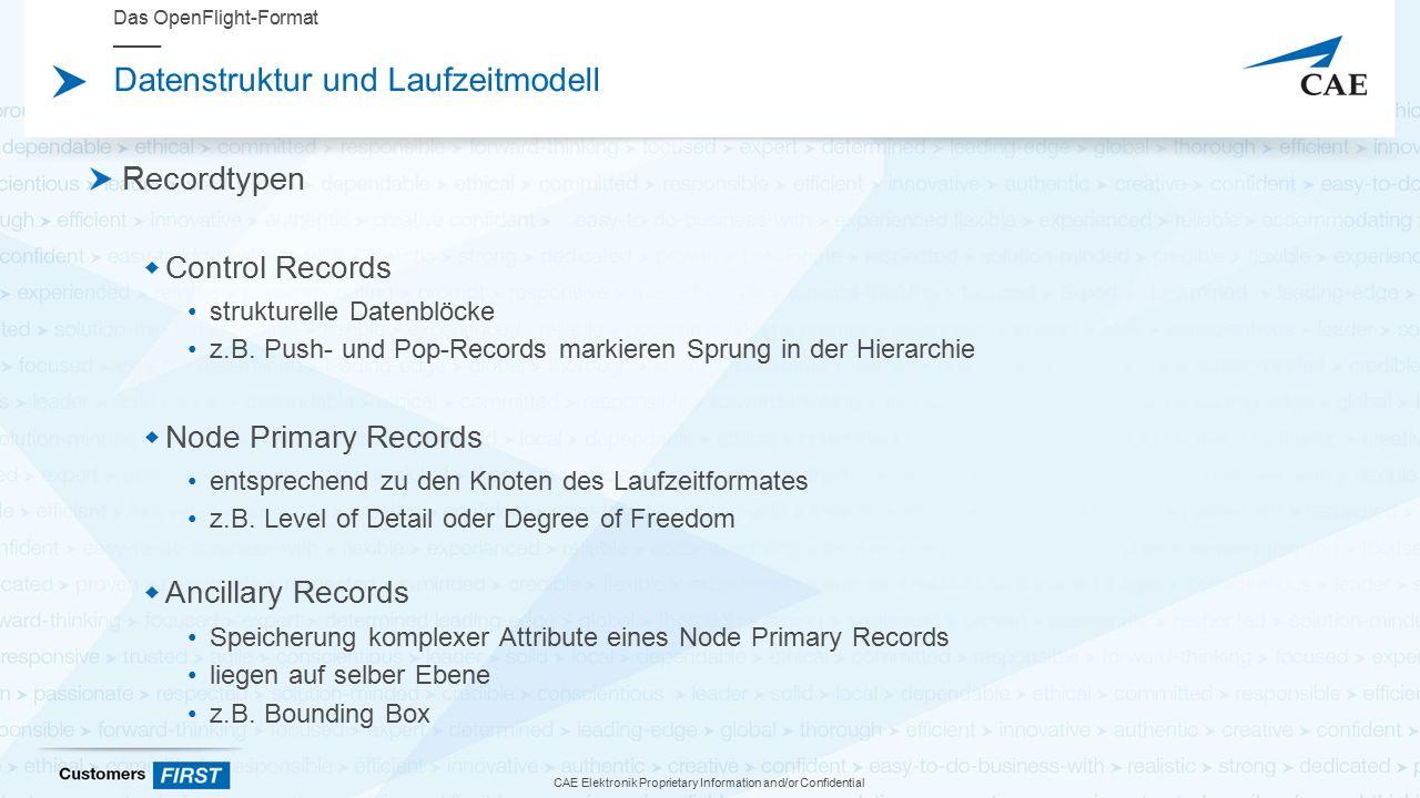 CAE Elektronik Proprietary Information and/or Confidential Datenstruktur und Laufzeitmodell Recordtypen  Control Records strukturelle Datenblöcke z.B.