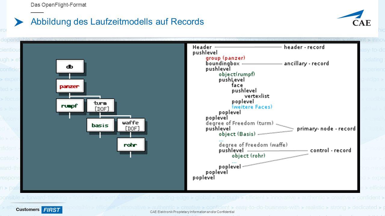 CAE Elektronik Proprietary Information and/or Confidential Abbildung des Laufzeitmodells auf Records Das OpenFlight-Format