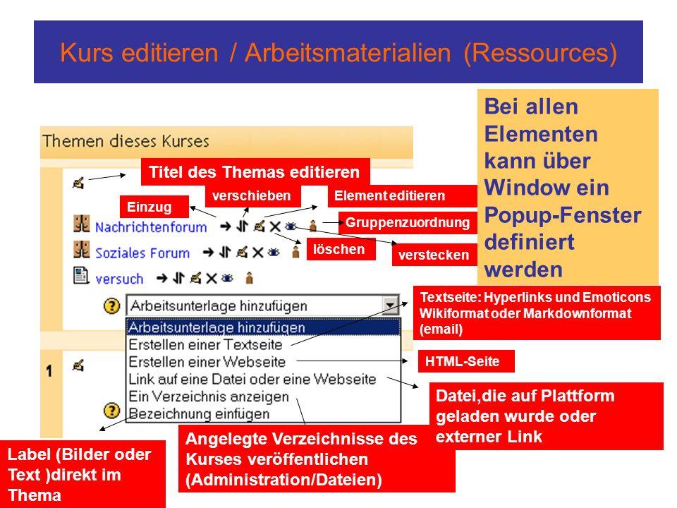 Kurs editieren / Arbeitsmaterialien (Ressources) Titel des Themas editieren Einzug verschiebenElement editieren Gruppenzuordnung löschen verstecken Textseite: Hyperlinks und Emoticons Wikiformat oder Markdownformat (email) HTML-Seite Angelegte Verzeichnisse des Kurses veröffentlichen (Administration/Dateien) Label (Bilder oder Text )direkt im Thema Bei allen Elementen kann über Window ein Popup-Fenster definiert werden Datei,die auf Plattform geladen wurde oder externer Link