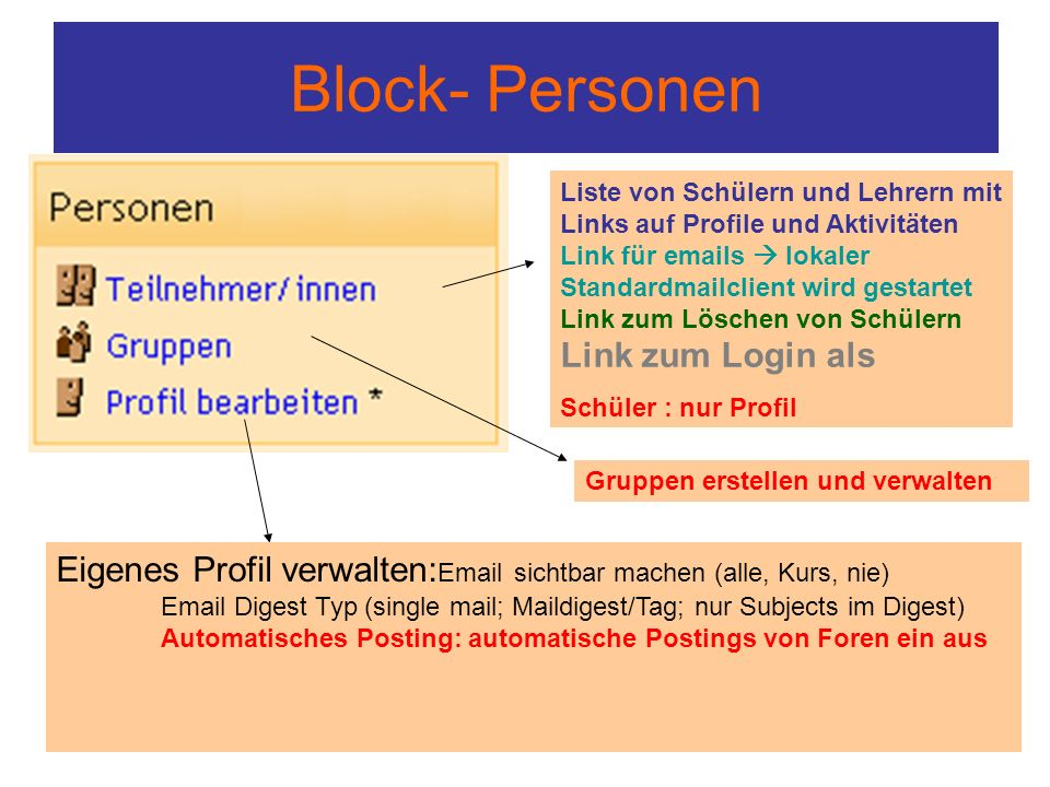 Block- Personen Liste von Schülern und Lehrern mit Links auf Profile und Aktivitäten Link für emails  lokaler Standardmailclient wird gestartet Link
