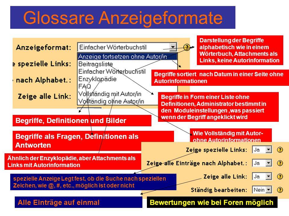 Glossare Anzeigeformate Darstellung der Begriffe alphabetisch wie in einem Wörterbuch, Attachments als Links, keine Autorinformation Begriffe sortiert