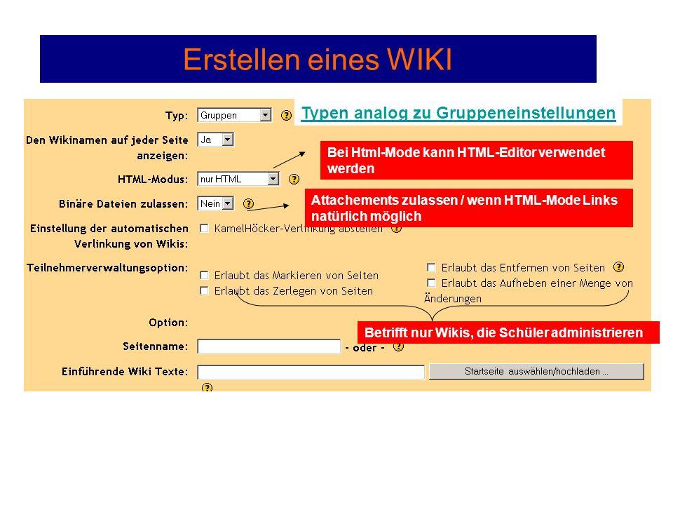 Erstellen eines WIKI Typen analog zu Gruppeneinstellungen Bei Html-Mode kann HTML-Editor verwendet werden Attachements zulassen / wenn HTML-Mode Links natürlich möglich Betrifft nur Wikis, die Schüler administrieren