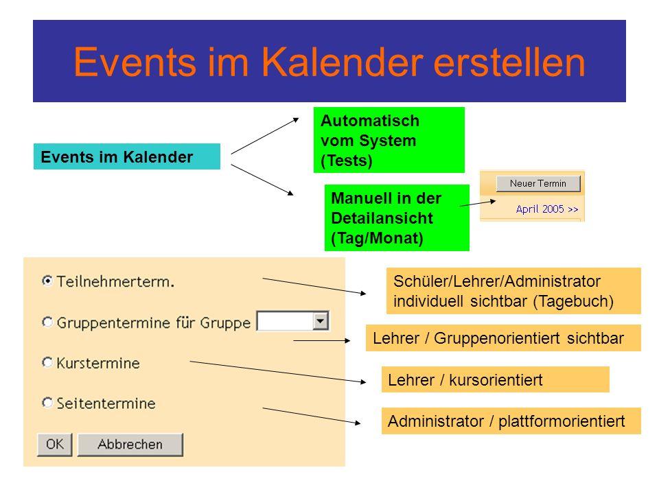 Events im Kalender erstellen Events im Kalender Automatisch vom System (Tests) Manuell in der Detailansicht (Tag/Monat) Schüler/Lehrer/Administrator i