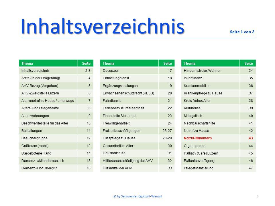 2Inhaltsverzeichnis © by Seniorenrat Egolzwil-Wauwil ThemaSeiteThemaSeiteThemaSeite Inhaltsverzeichnis2-3Docupass17Hindernisfreies Wohnen34 Ärzte (in der Umgebung)4Entlastungdienst18Inkontinenz35 AHV-Bezug (Vorgehen)5Ergänzungsleistungen19Krankenmobilien36 AHV-Zweigstelle Luzern6Erwachsenenschutzrecht (KESB)20Krankenpflege zu Hause37 Alarmnotruf zu Hause / unterwegs7Fahrdienste21Kreis frohes Alter38 Alters- und Pflegeheime8Ferienbett / Kurzaufenthalt22Kulturelles39 Alterswohnungen9Finanzielle Sicherheit23Mittagstisch40 Beschwerdestelle für das Alter10Freiwilligenarbeit24Nachbarschaftshilfe41 Bestattungen11Freizeitbeschäftigungen25-27Notruf zu Hause42 Besuchergruppe12Fusspflege zu Hause28-29Notruf-Nummern43 Coiffeuse (mobil)13Gesundheit im Alter30Organspende44 Dargebotene Hand14Haushaltshilfe31Palliativ (Care) Luzern45 Demenz - aktiondemenz.ch15Hilflosenentschädigung der AHV32Patientenverfügung46 Demenz - Hof Obergrüt16Hilfsmittel der AHV33Pflegefinanzierung47 Seite 1 von 2