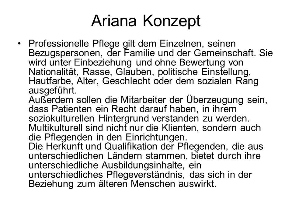 Ariana Konzept Professionelle Pflege gilt dem Einzelnen, seinen Bezugspersonen, der Familie und der Gemeinschaft. Sie wird unter Einbeziehung und ohne