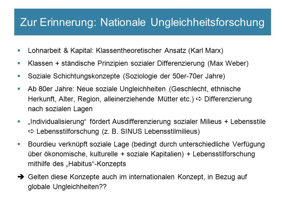 Zur Erinnerung: Nationale Ungleichheitsforschung  Lohnarbeit & Kapital: Klassentheoretischer Ansatz (Karl Marx)  Klassen + ständische Prinzipien soz