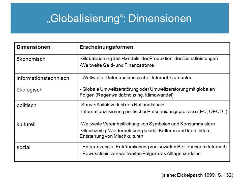 """Elitäre Rekrutierungsmechanismen (siehe: Eickelpasch 1999, S. 132) """"Globalisierung"""": Dimensionen DimensionenErscheinungsformen ökonomisch -Globalisier"""
