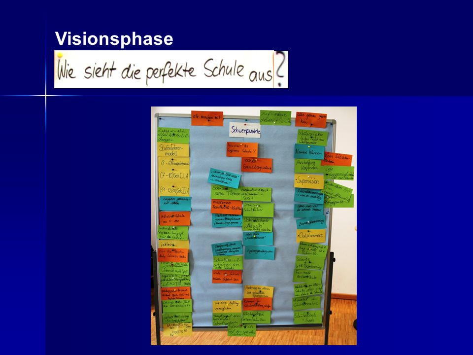 Visionsphase