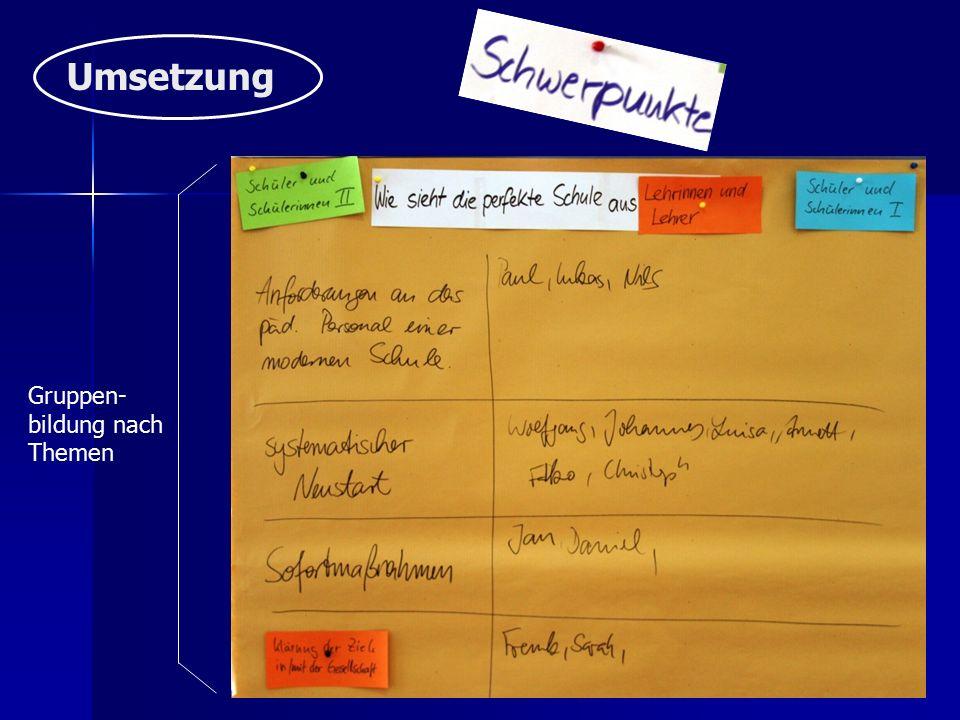 Umsetzung Gruppen- bildung nach Themen