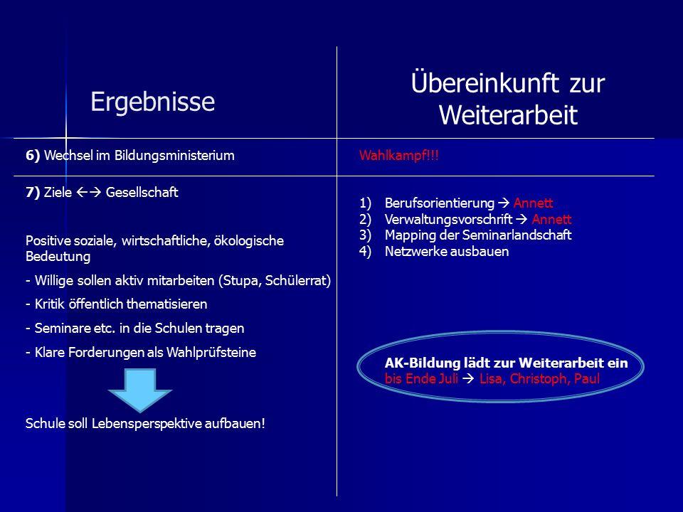 Ergebnisse Übereinkunft zur Weiterarbeit 6) Wechsel im BildungsministeriumWahlkampf!!.