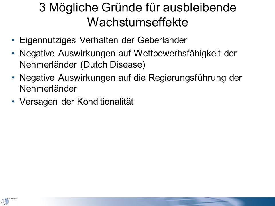 3 Mögliche Gründe für ausbleibende Wachstumseffekte Eigennütziges Verhalten der Geberländer Negative Auswirkungen auf Wettbewerbsfähigkeit der Nehmerländer (Dutch Disease) Negative Auswirkungen auf die Regierungsführung der Nehmerländer Versagen der Konditionalität