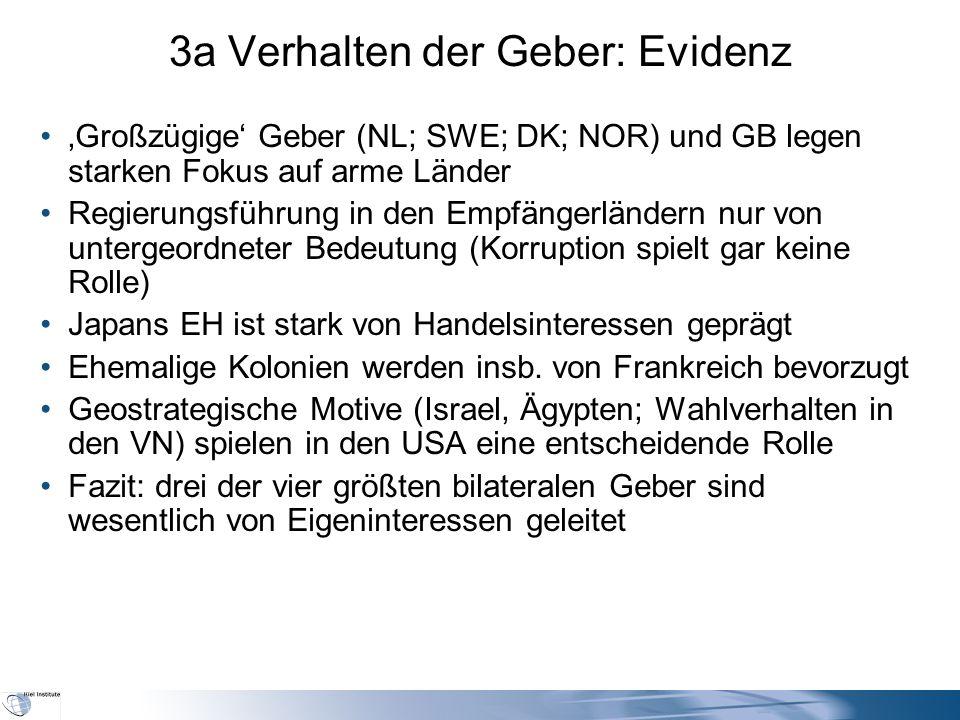 3a Verhalten der Geber: Evidenz 'Großzügige' Geber (NL; SWE; DK; NOR) und GB legen starken Fokus auf arme Länder Regierungsführung in den Empfängerlän