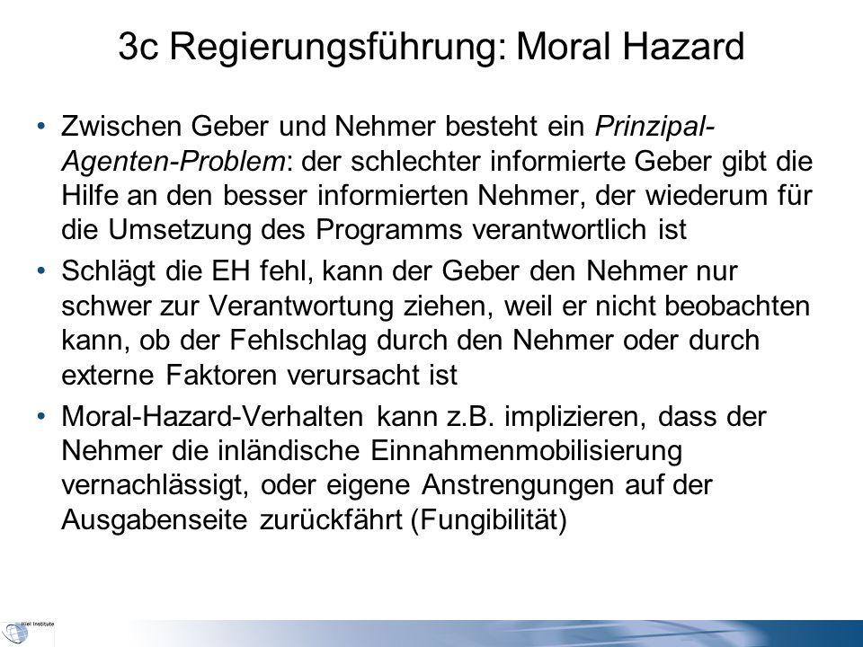 3c Regierungsführung: Moral Hazard Zwischen Geber und Nehmer besteht ein Prinzipal- Agenten-Problem: der schlechter informierte Geber gibt die Hilfe a