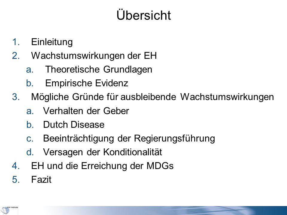 Übersicht 1.Einleitung 2.Wachstumswirkungen der EH a.Theoretische Grundlagen b.Empirische Evidenz 3.Mögliche Gründe für ausbleibende Wachstumswirkungen a.Verhalten der Geber b.Dutch Disease c.Beeinträchtigung der Regierungsführung d.Versagen der Konditionalität 4.EH und die Erreichung der MDGs 5.Fazit