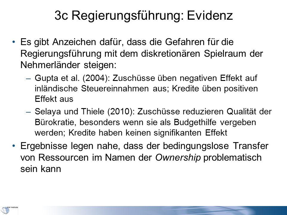 3c Regierungsführung: Evidenz Es gibt Anzeichen dafür, dass die Gefahren für die Regierungsführung mit dem diskretionären Spielraum der Nehmerländer s