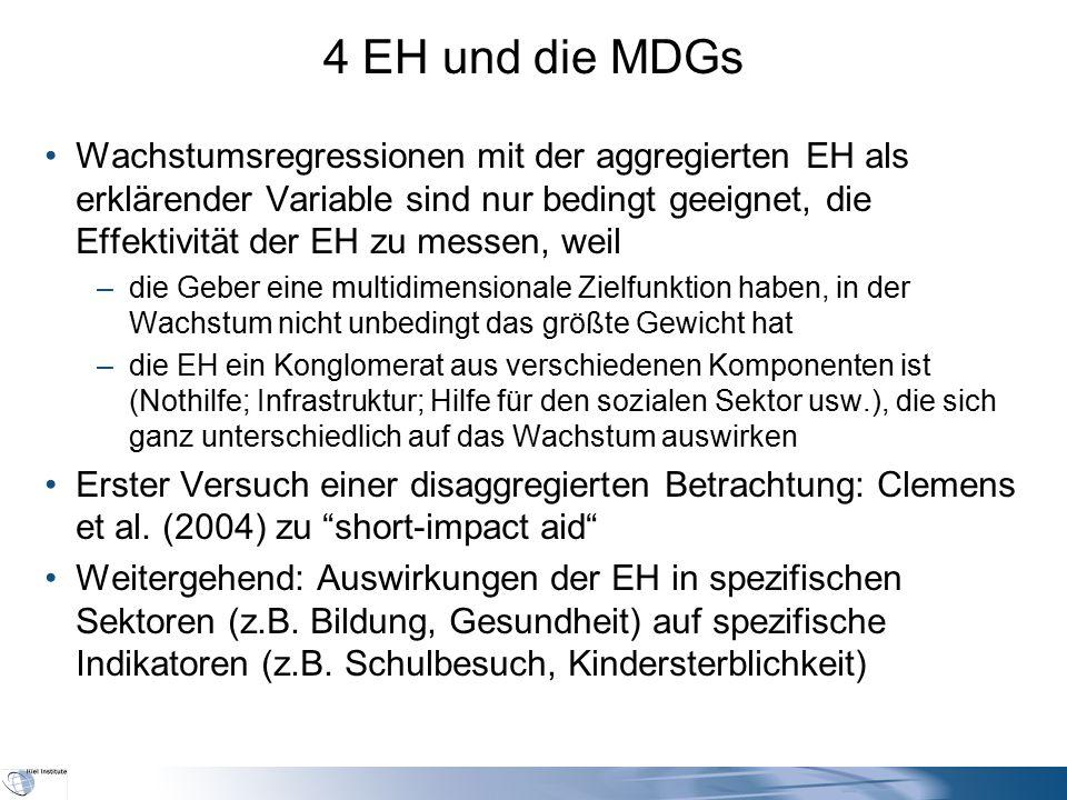 4 EH und die MDGs Wachstumsregressionen mit der aggregierten EH als erklärender Variable sind nur bedingt geeignet, die Effektivität der EH zu messen,