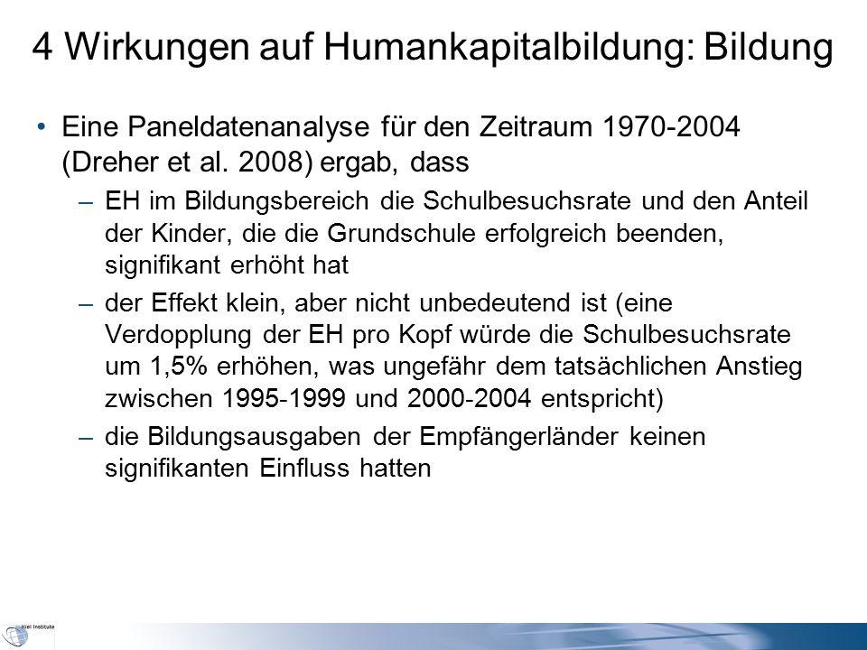 4 Wirkungen auf Humankapitalbildung: Bildung Eine Paneldatenanalyse für den Zeitraum 1970-2004 (Dreher et al. 2008) ergab, dass –EH im Bildungsbereich
