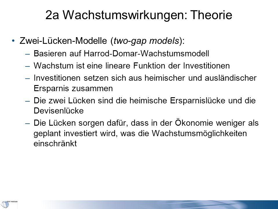 2a Wachstumswirkungen: Theorie Zwei-Lücken-Modelle (two-gap models): –Basieren auf Harrod-Domar-Wachstumsmodell –Wachstum ist eine lineare Funktion der Investitionen –Investitionen setzen sich aus heimischer und ausländischer Ersparnis zusammen –Die zwei Lücken sind die heimische Ersparnislücke und die Devisenlücke –Die Lücken sorgen dafür, dass in der Ökonomie weniger als geplant investiert wird, was die Wachstumsmöglichkeiten einschränkt