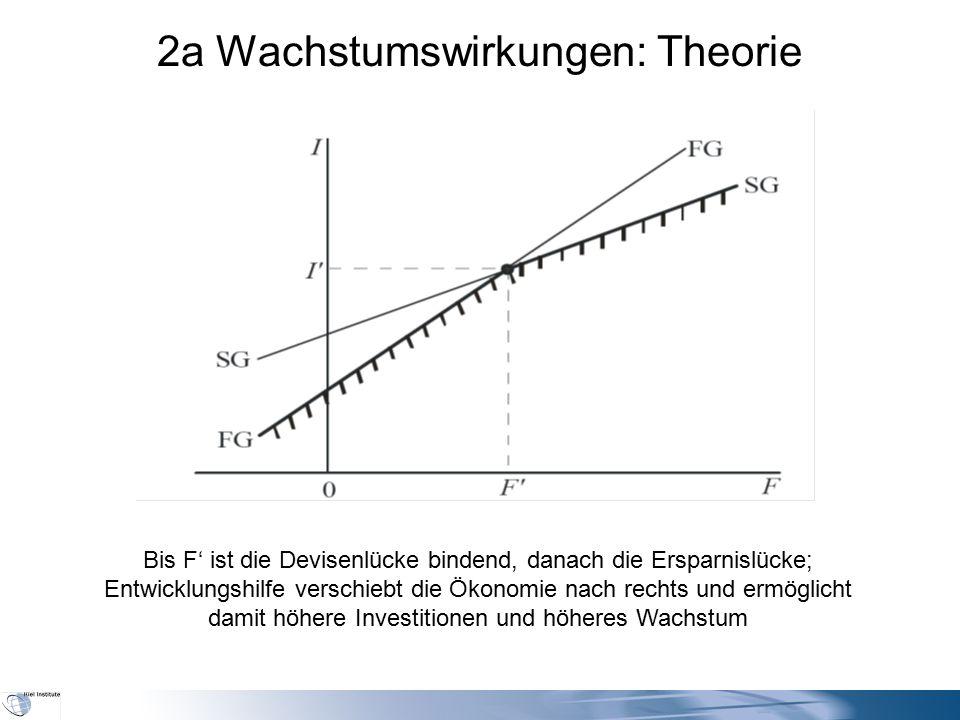 2a Wachstumswirkungen: Theorie Bis F' ist die Devisenlücke bindend, danach die Ersparnislücke; Entwicklungshilfe verschiebt die Ökonomie nach rechts u