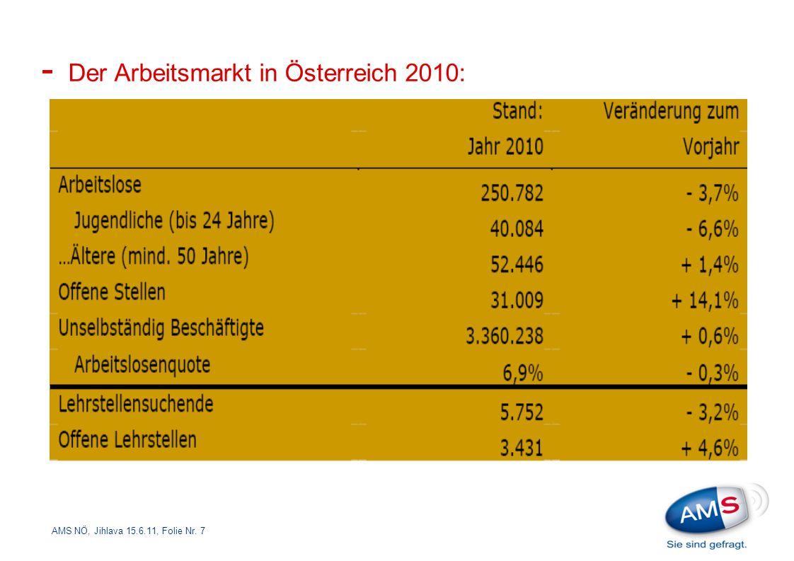 AMS NÖ, Jihlava 15.6.11, Folie Nr. 7 - Der Arbeitsmarkt in Österreich 2010: