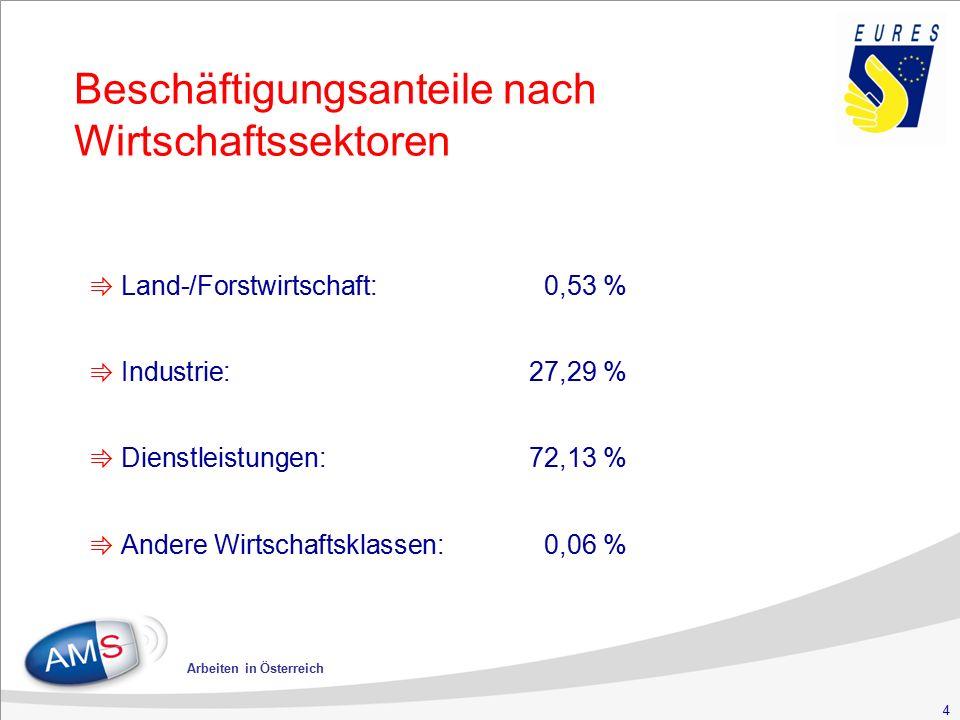 4 Arbeiten in Österreich Beschäftigungsanteile nach Wirtschaftssektoren ⇛ Land-/Forstwirtschaft: 0,53 % ⇛ Industrie:27,29 % ⇛ Dienstleistungen:72,13 % ⇛ Andere Wirtschaftsklassen:0,06 %