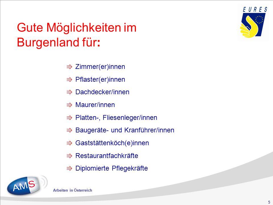 6 Arbeiten in Österreich Gute Jobchancen in Oberösterreich: ⇛ Maurer/innen ⇛ Schlosser/innen ⇛ Gas-/Wasser-/Heizungs- Installateur(e)innen ⇛ Kraftfahrzeug- mechaniker/innen ⇛ Elektroinstallateur(e)innen, -monteur(e)innen ⇛ Tischler/innen (Bau, Möbel) ⇛ Techniker/innen mit höherer Ausbildung ⇛ Köch(e)innen ⇛ Kellner/innen und Servierer/innen für die Wintersaison 2009/2010